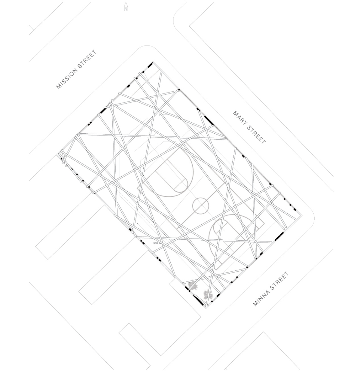 Diagrams for Portfolio