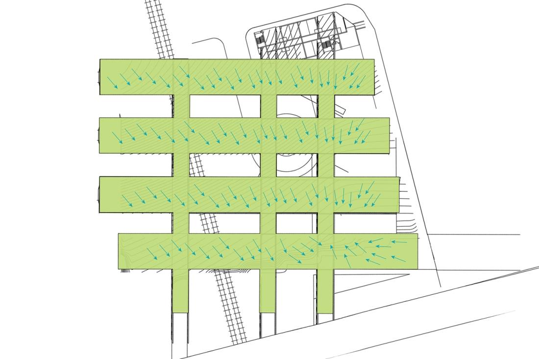runoff diagram