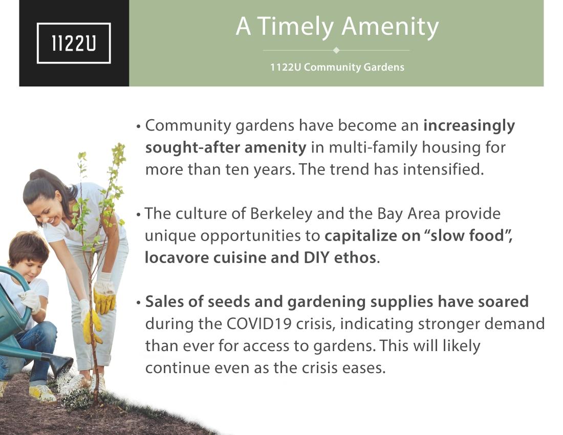 1122U Community Gardens Draft 200422 10 copy