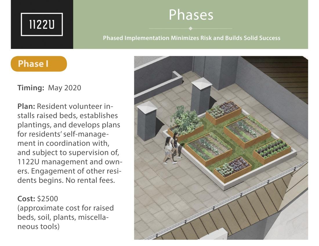 1122U Community Gardens Draft 200422 12 copy