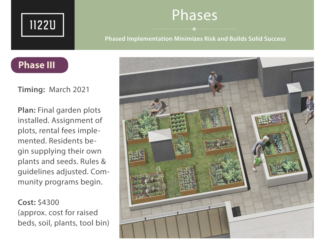 1122U Community Gardens Draft 200422 14 copy